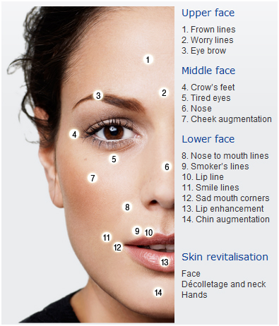 wrinkle-treatment-sign-of-aging-123